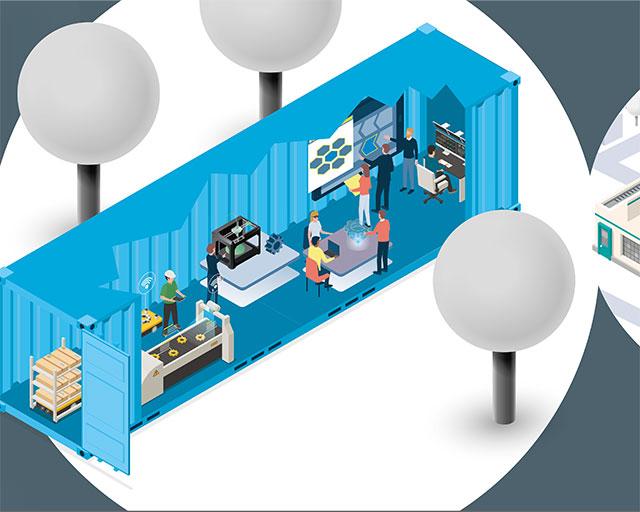 Mobiles Plug-In Labor
